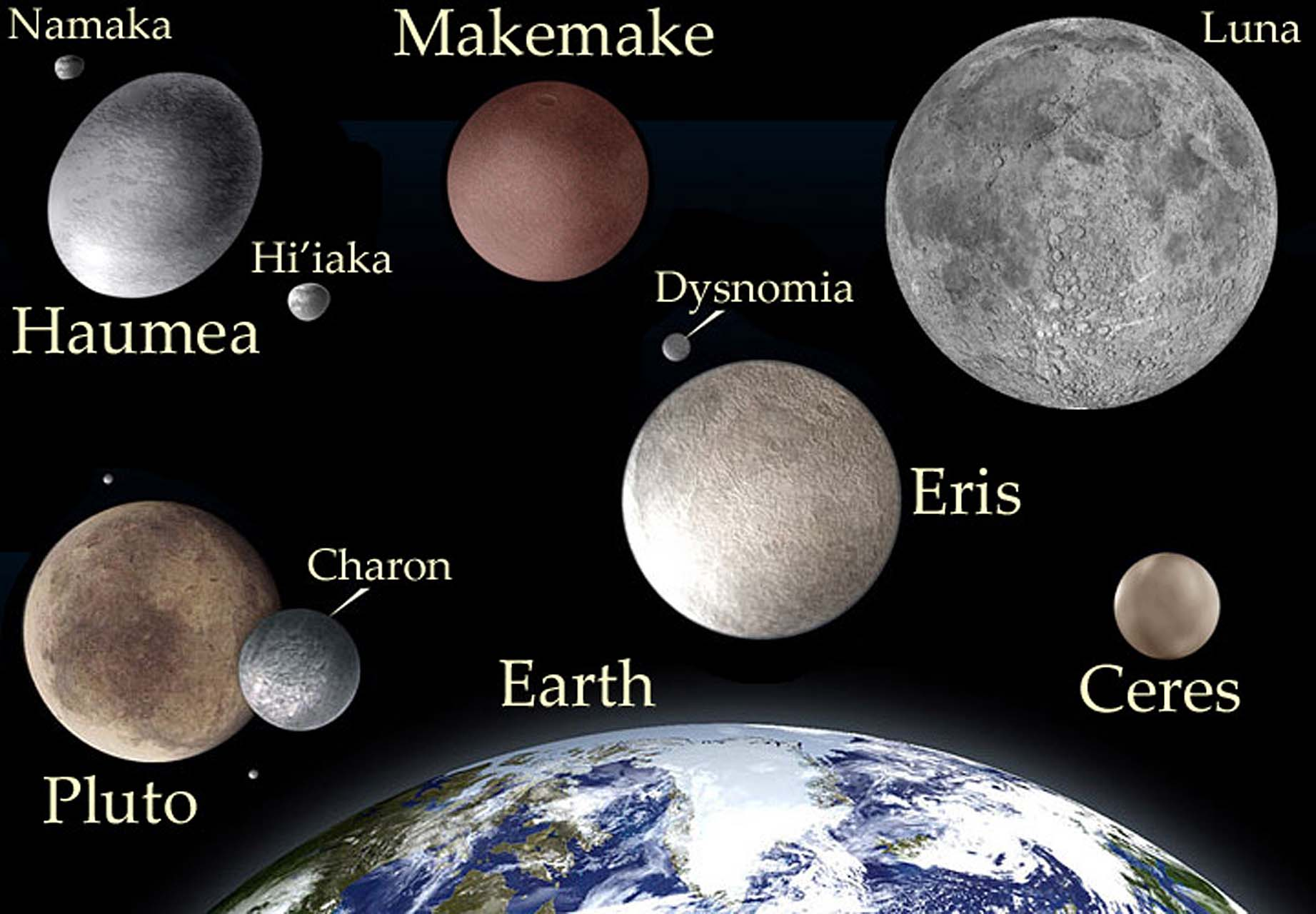 define planets and moon - photo #1