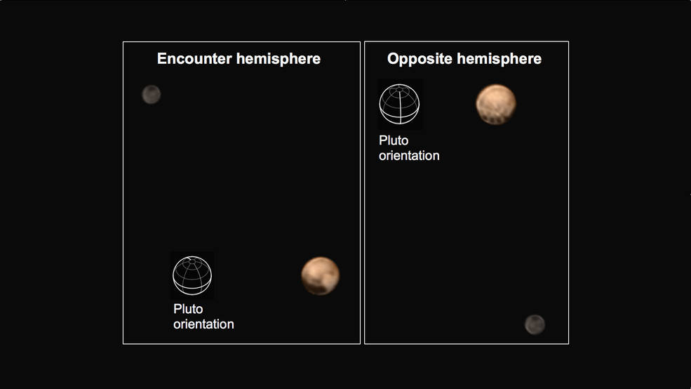 Color images of pluto show two distinct faces and a series of